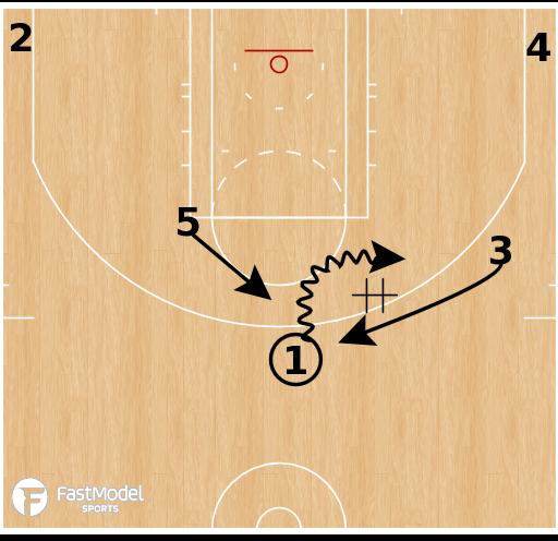 Basketball Play - Portland Trail Blazers - Zipper Flare to Pistol
