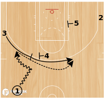 Basketball Play - 3 Pop