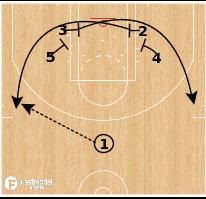 Basketball Play - Need a 3: Floppy Follow