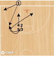 Basketball Play - Block Curls