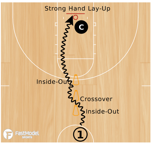 Basketball Play - 3 Cone 3 Moves Drill