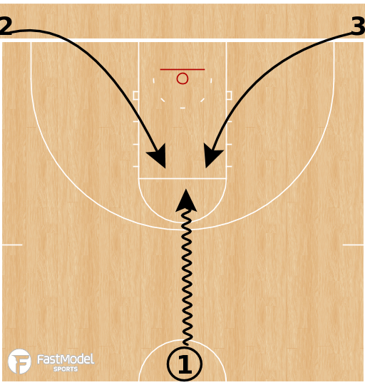 Basketball Play - 1v2 Competition Scoring