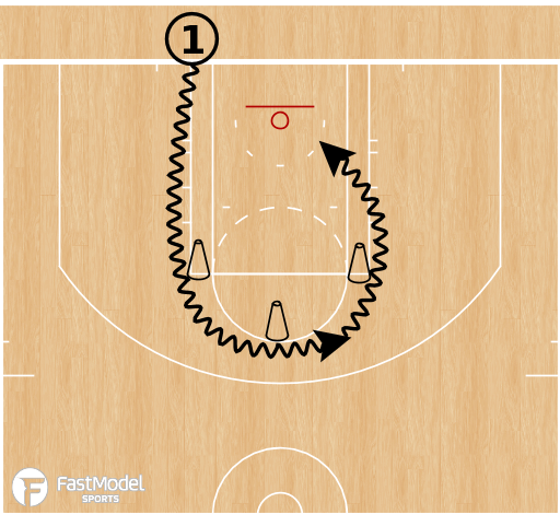 Basketball Play - Arc Dribbling Series