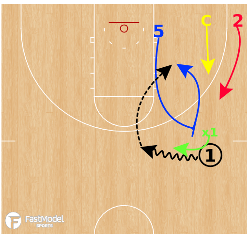 Basketball Play - Side Ball Screen: Roll or Lift Reads