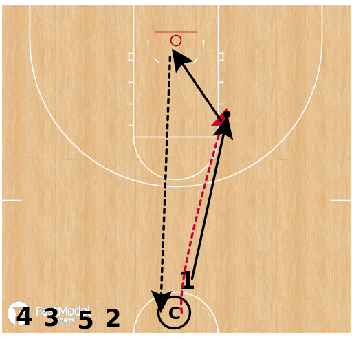 Basketball Play - Chase and Shoot