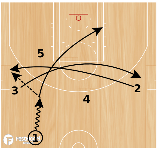 Basketball Play - Play of the Day 05-18-2011: 35 Power