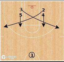 Basketball Play - 1-4 Set-up Game