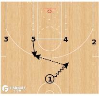 Basketball Play - 1-4 Rip