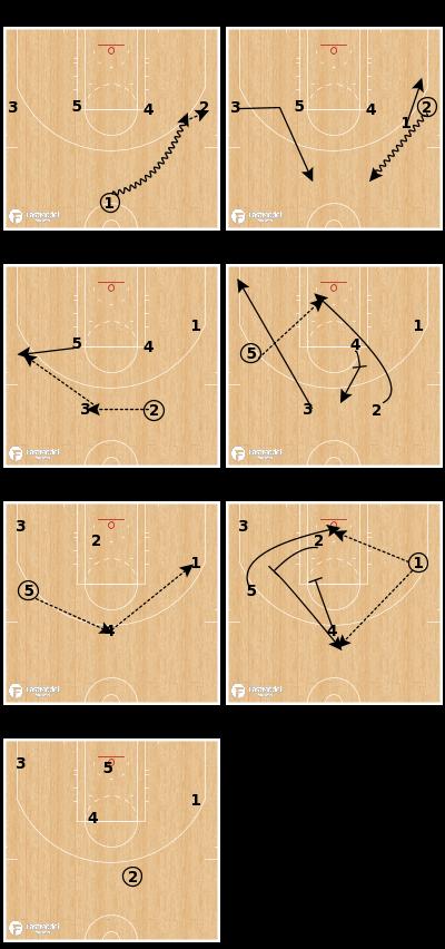 Basketball Play - 1-4 Chin