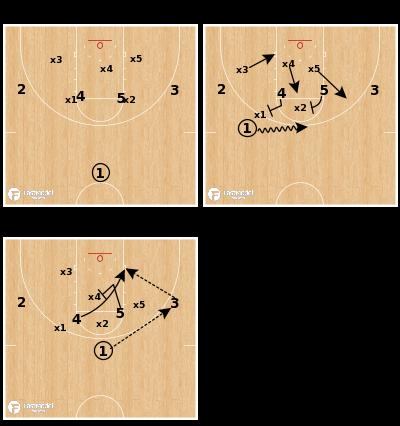 Basketball Play - Husky