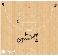 Basketball Play - LA Sparks - Drag Down Screen Slip