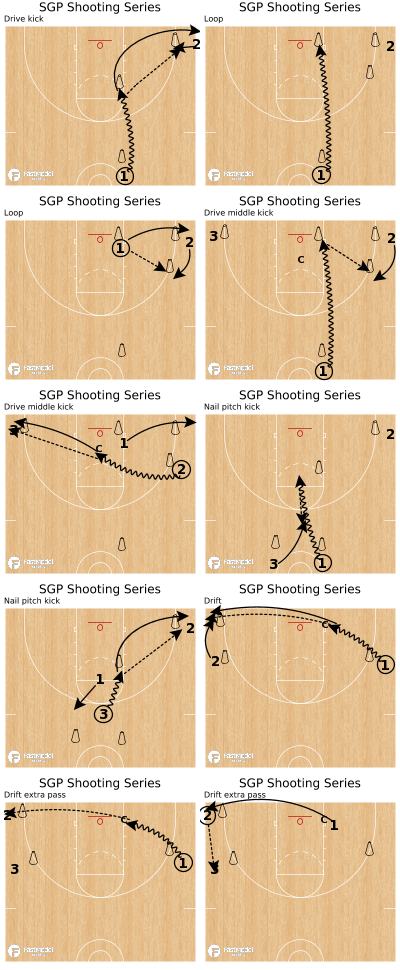 Basketball Play - SGP Shooting Series
