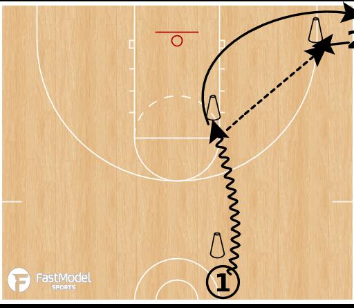 Basketball Play - SGP Shooting Series
