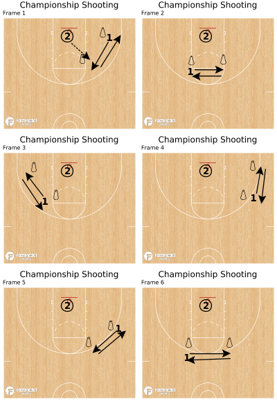 Basketball Play - Championship Shooting