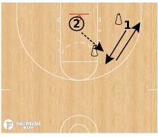 Basketball Play - Championship Shooting