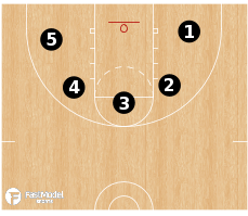 Basketball Play - All Star Shooting