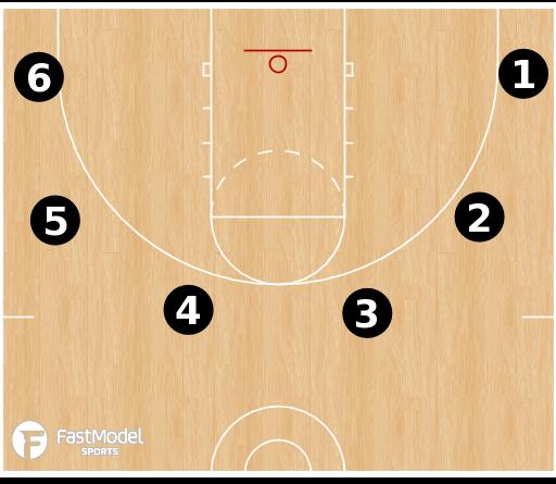 Basketball Play - All Star Shooting