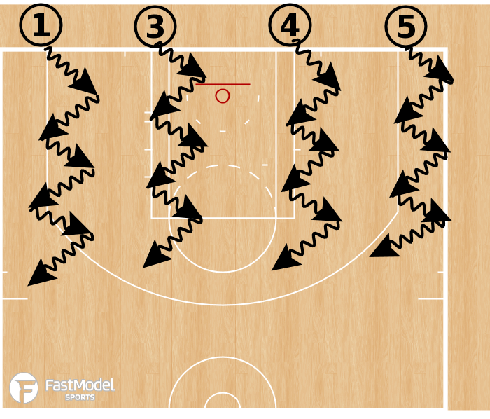 Basketball Play - Change of Direction Pound Dribbling