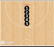 Basketball Play - All American Shooting Workout