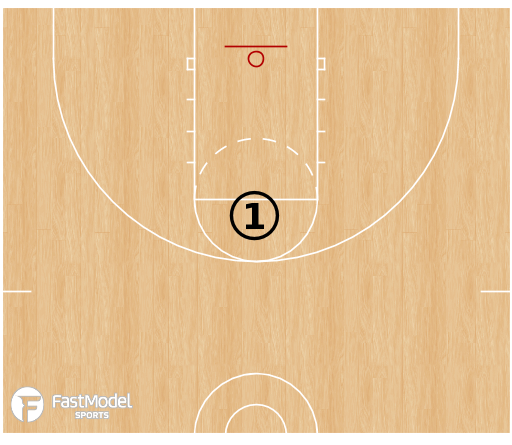 Basketball Play - All American Shooting Workout