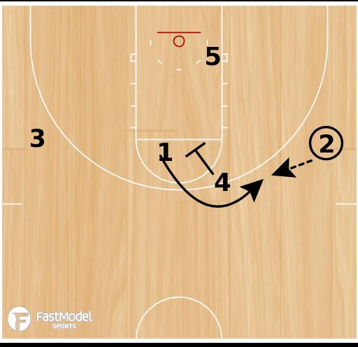 Basketball Play - UCONN Screen the Screener