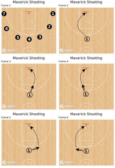 Basketball Play - Maverick Shooting