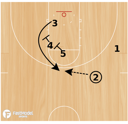 Basketball Play - Miami Heat Iverson Cut