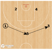 Basketball Play - Germany U20 - Carolina Leak