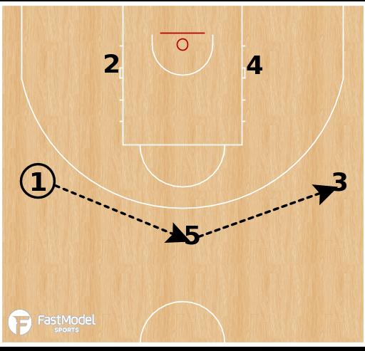 Basketball Play - Germany U20 - Carolina Leak