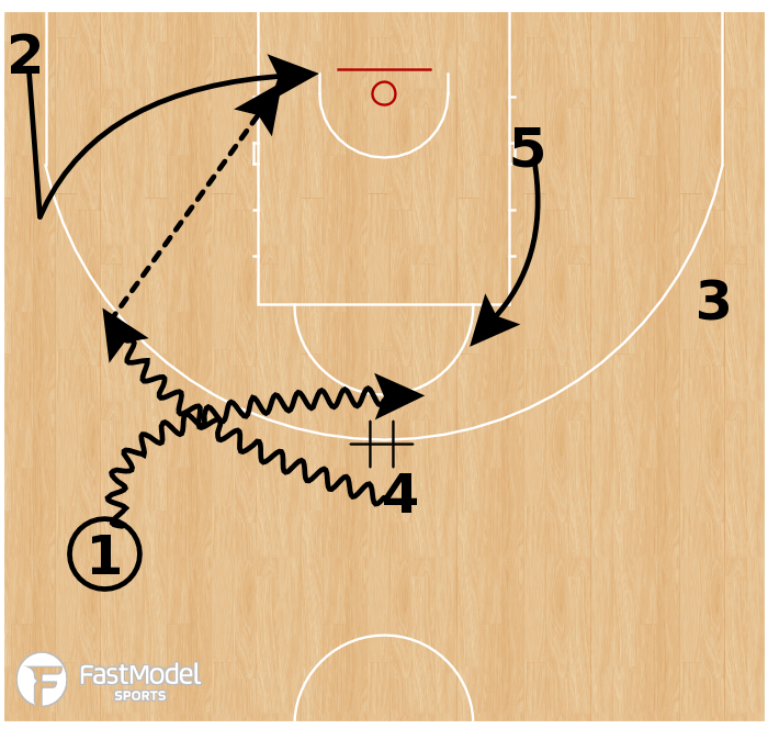 Basketball Play - Israel U20 - Pitch Backdoor