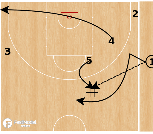 Basketball Play - Spain U20 - Twist Spain PNR SLOB