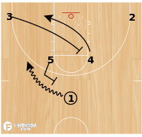 Basketball Play - Miami Heat Horns Set
