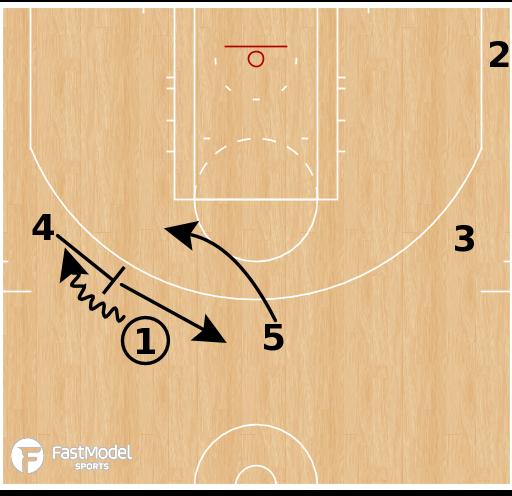 Basketball Play - 2018 NBA Playoffs Playbook