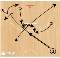 Basketball Play - Play of the Day 05-23-2011: Elbow 52