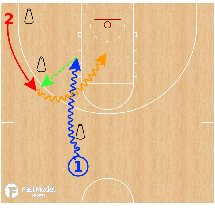 Basketball Play - Drive & Lift Finishing