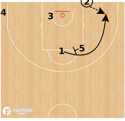 Basketball Play - Canada - Force Curl STS BLOB