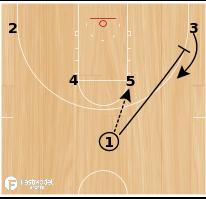 Basketball Play - LA Lakers Horns Set