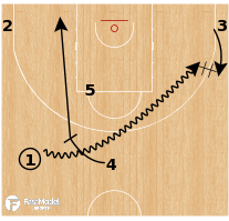 Basketball Play - France - False Drag Pistol