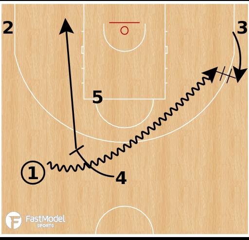 Basketball Play - France - False Drag Pistol