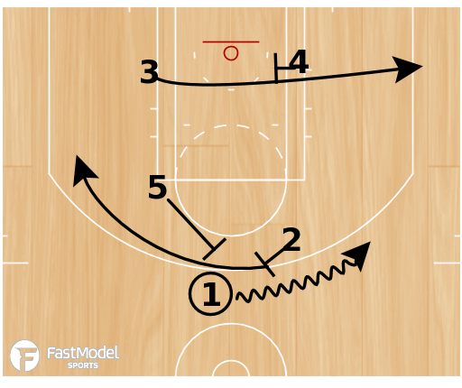 Basketball Play - Clippers Slot with a shooter