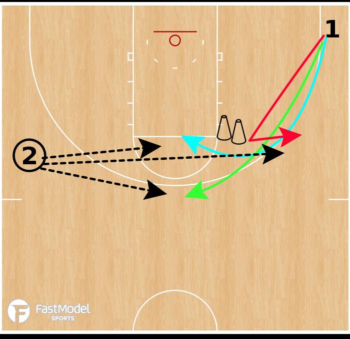 Basketball Play - Curl/Pop/Fade Shooting Series