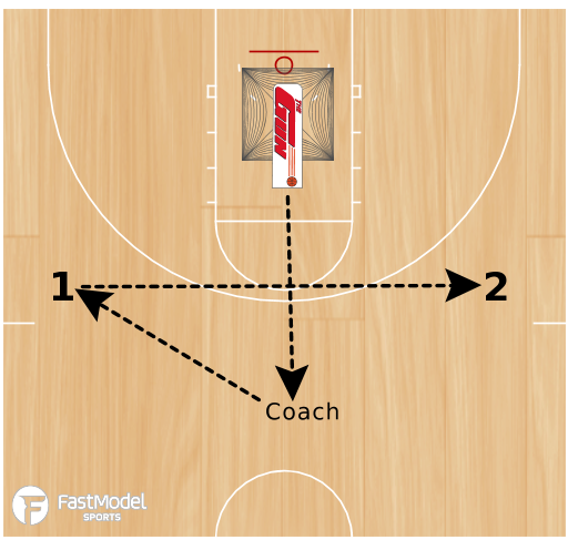 Basketball Play - Gun Scoring Drills