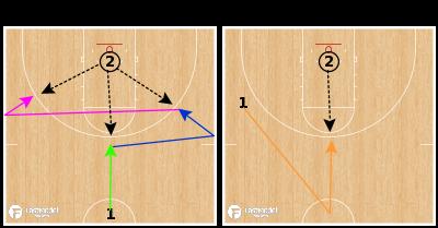Basketball Play - Kobe 3-Point Shooting Drill