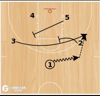 Basketball Play - Rhody Fist Flare