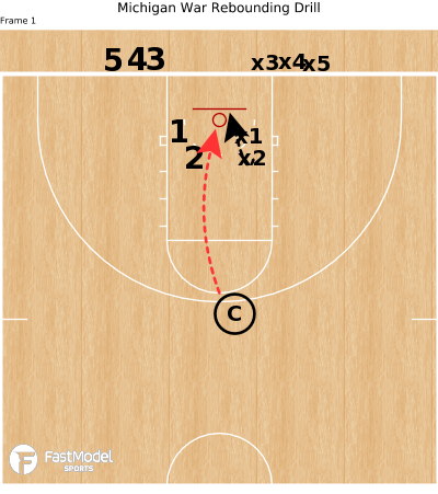 Basketball Play - Michigan War Rebounding Drill