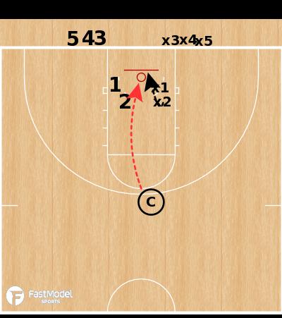 Basketball Play - Michigan War Rebounding Drill