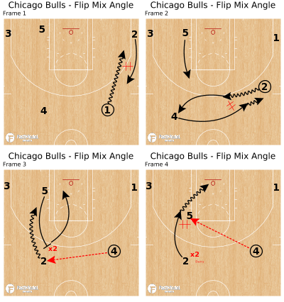 Basketball Play - Chicago Bulls - Flip Mix Angle
