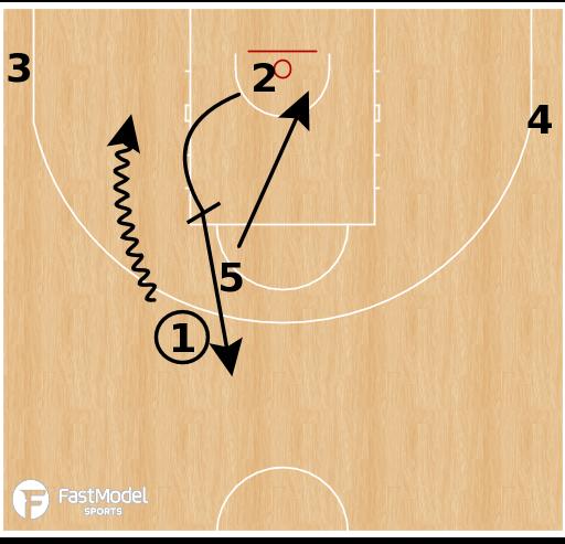 Basketball Play - Spain - Box SLOB to Spain PNR