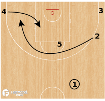 Basketball Play - Germany - Iverson Spain PNR
