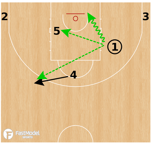Basketball Play - Germany - Iverson Spain PNR